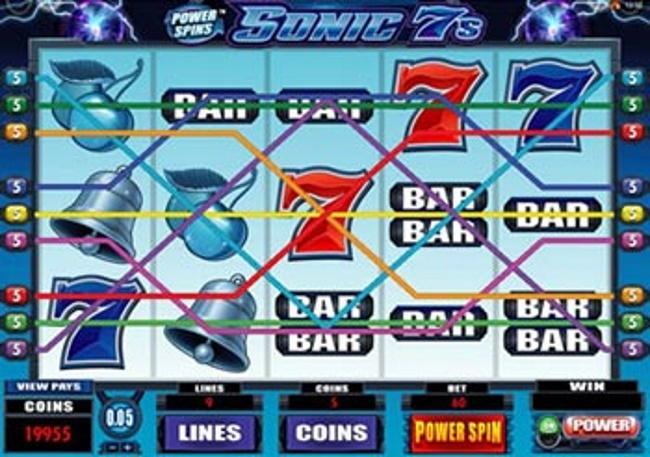 Combination Slots